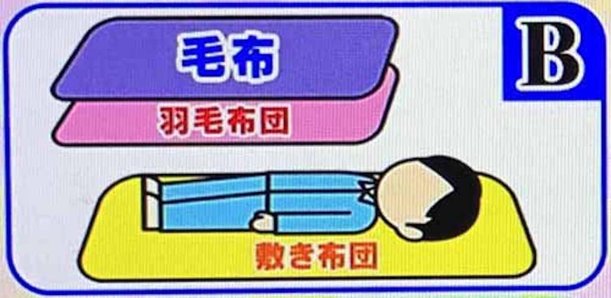 寝る時の毛布の位置はどこ?:マツコ&有吉の怒り新党【2017/02/01】