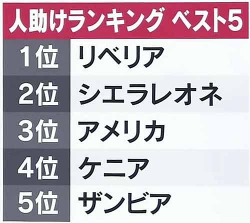日本は薄情な国?という話:ひるおび!【2019/10/18】