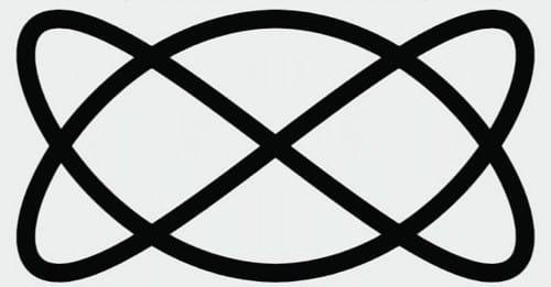 どちら回転に見える?「リサージュ図形」の話:スッキリ!【2020/01/14】