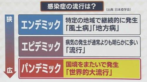 「新型コロナ」パンデミック宣言:あさチャン!【2020/03/12】