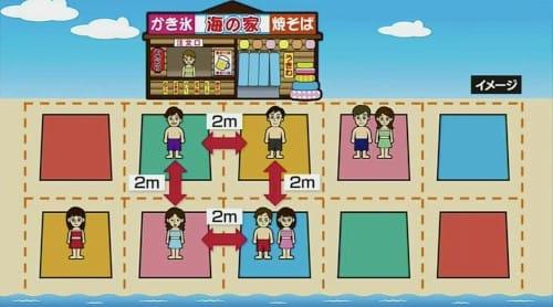 神奈川県が出した「海水浴場ルールに関するガイドライン」が厳しすぎる!という話:ひるおび!【2020/05/28】