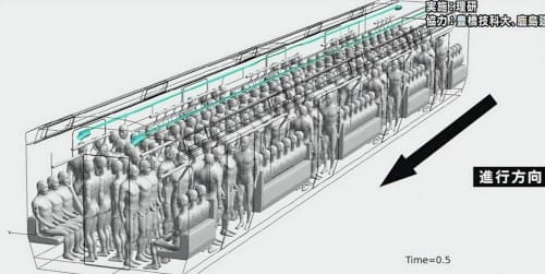 満員電車の空調