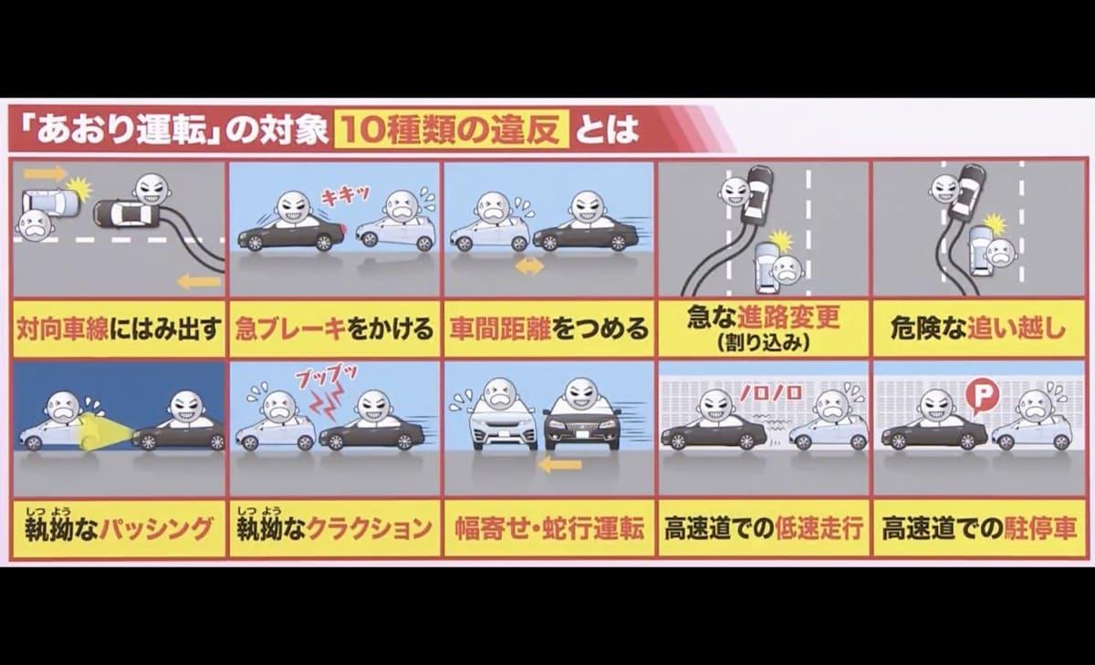 あおり運転厳罰化!一発で免許取り消し!という話:モーニングショー【2020/06/30】