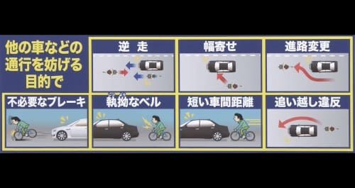 他の車などの通行を妨げる行為