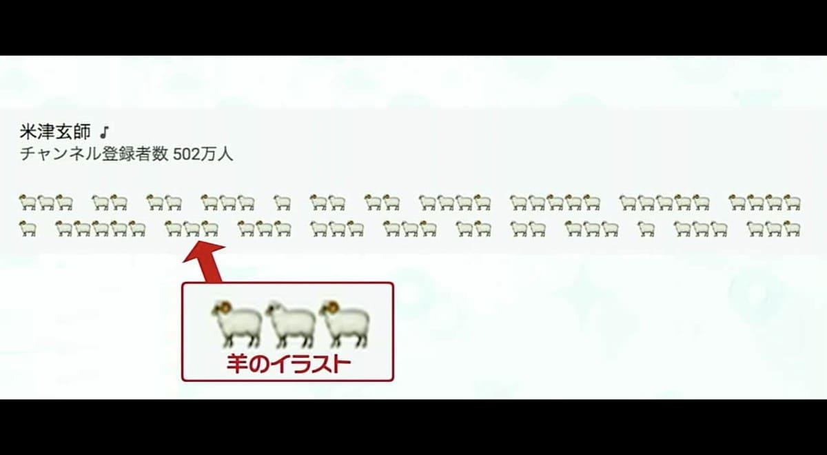 米津玄師の新曲「感電」MVの公開時間をモールス信号で告知していた!という話:スッキリ!【2020/07/13】