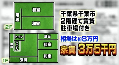 千葉県の賃貸物件