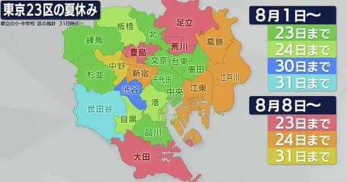 東京23区の夏休み